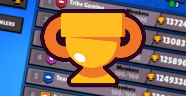 Without a doubt, one of the most important things in Brawl Stars is winning trophies. The faster you get them the better. Especially these cups or trophies help us to rank and also, in this way, to gain experience as players.